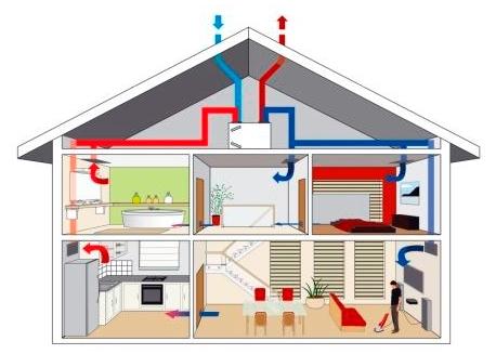 ventilacion casa pasiva zero6